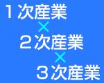 6次産業化について